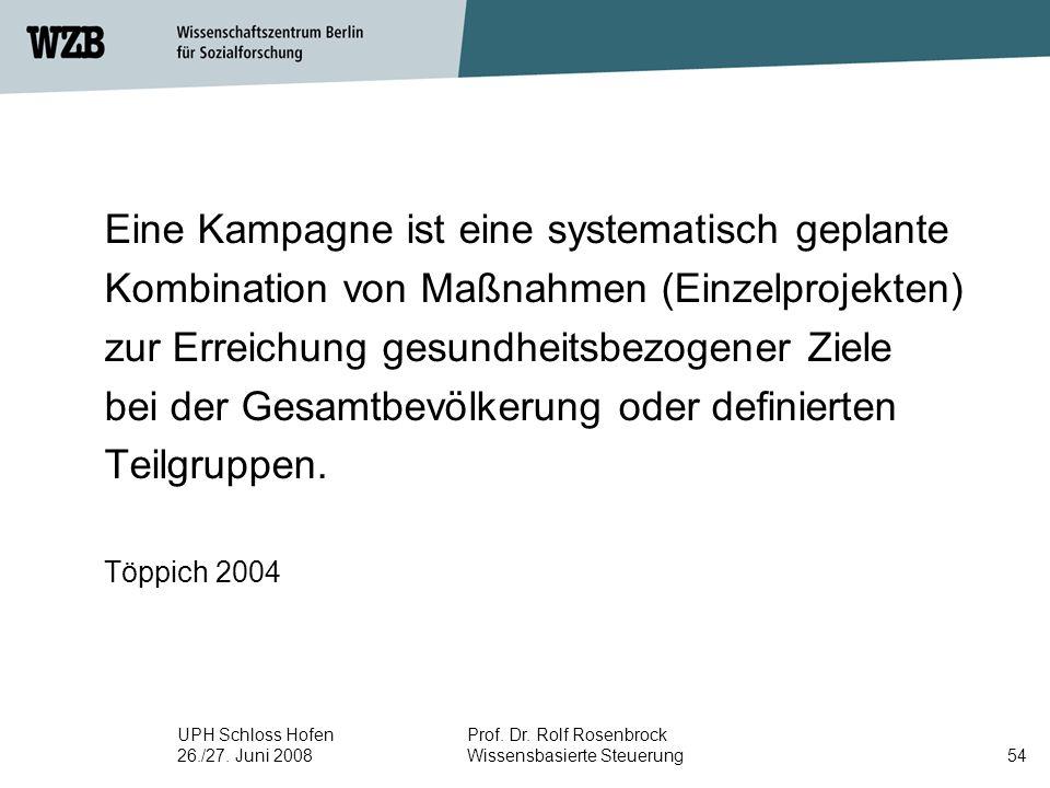 UPH Schloss Hofen 26./27. Juni 2008 Prof. Dr. Rolf Rosenbrock Wissensbasierte Steuerung54 Eine Kampagne ist eine systematisch geplante Kombination von