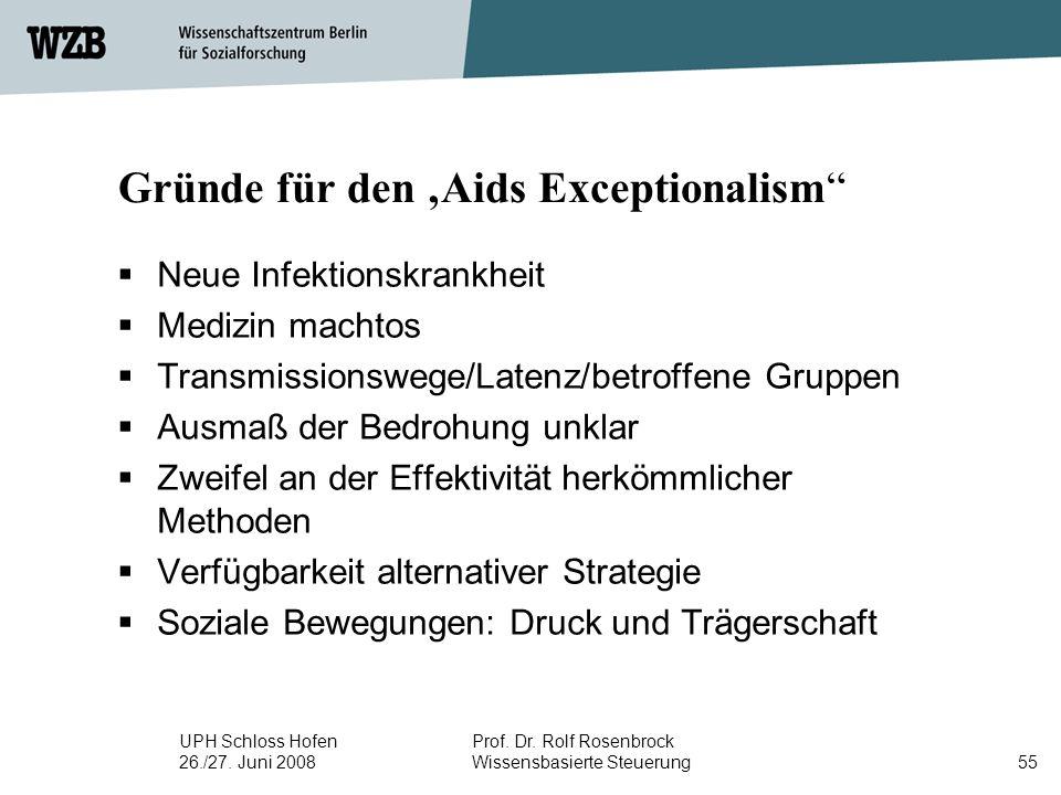 """UPH Schloss Hofen 26./27. Juni 2008 Prof. Dr. Rolf Rosenbrock Wissensbasierte Steuerung55 Gründe für den 'Aids Exceptionalism""""  Neue Infektionskrankh"""