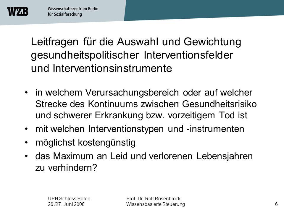 UPH Schloss Hofen 26./27. Juni 2008 Prof. Dr. Rolf Rosenbrock Wissensbasierte Steuerung6 Leitfragen für die Auswahl und Gewichtung gesundheitspolitisc