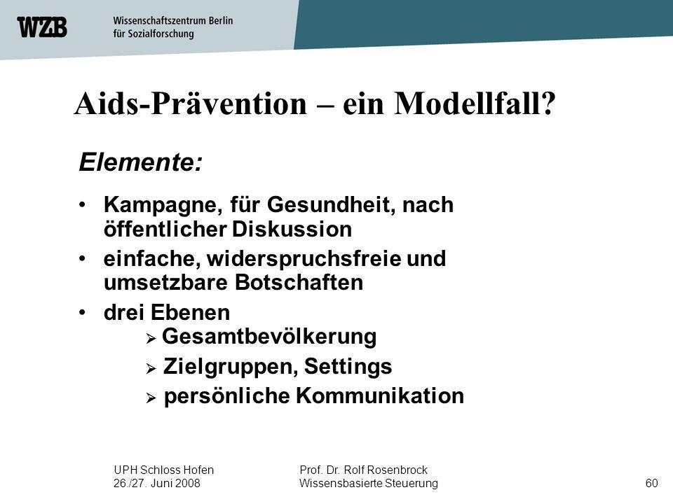 UPH Schloss Hofen 26./27. Juni 2008 Prof. Dr. Rolf Rosenbrock Wissensbasierte Steuerung60 Aids-Prävention – ein Modellfall? Elemente: Kampagne, für Ge