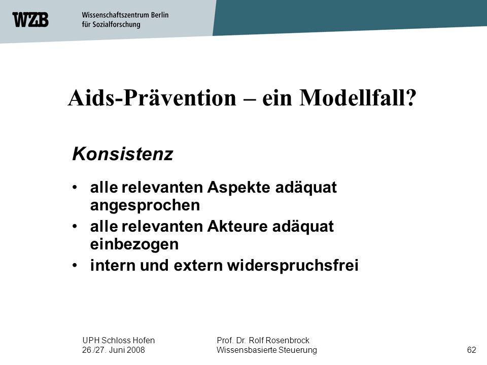 UPH Schloss Hofen 26./27. Juni 2008 Prof. Dr. Rolf Rosenbrock Wissensbasierte Steuerung62 Aids-Prävention – ein Modellfall? Konsistenz alle relevanten