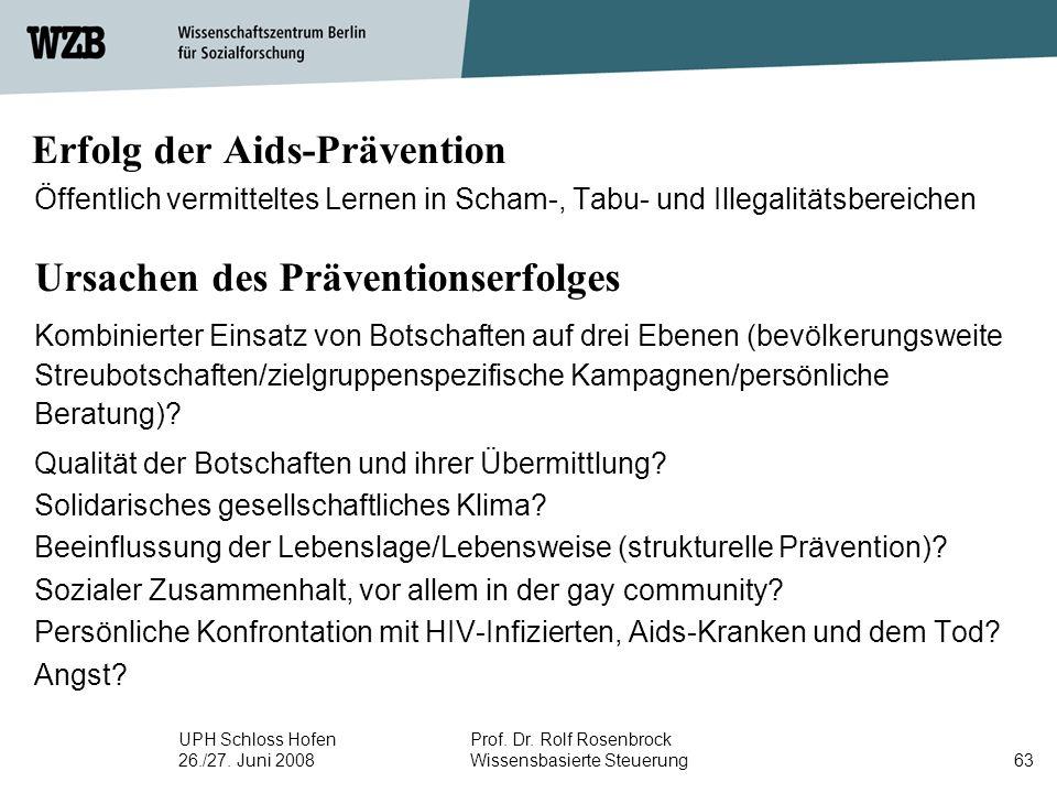 UPH Schloss Hofen 26./27. Juni 2008 Prof. Dr. Rolf Rosenbrock Wissensbasierte Steuerung63 Erfolg der Aids-Prävention Öffentlich vermitteltes Lernen in