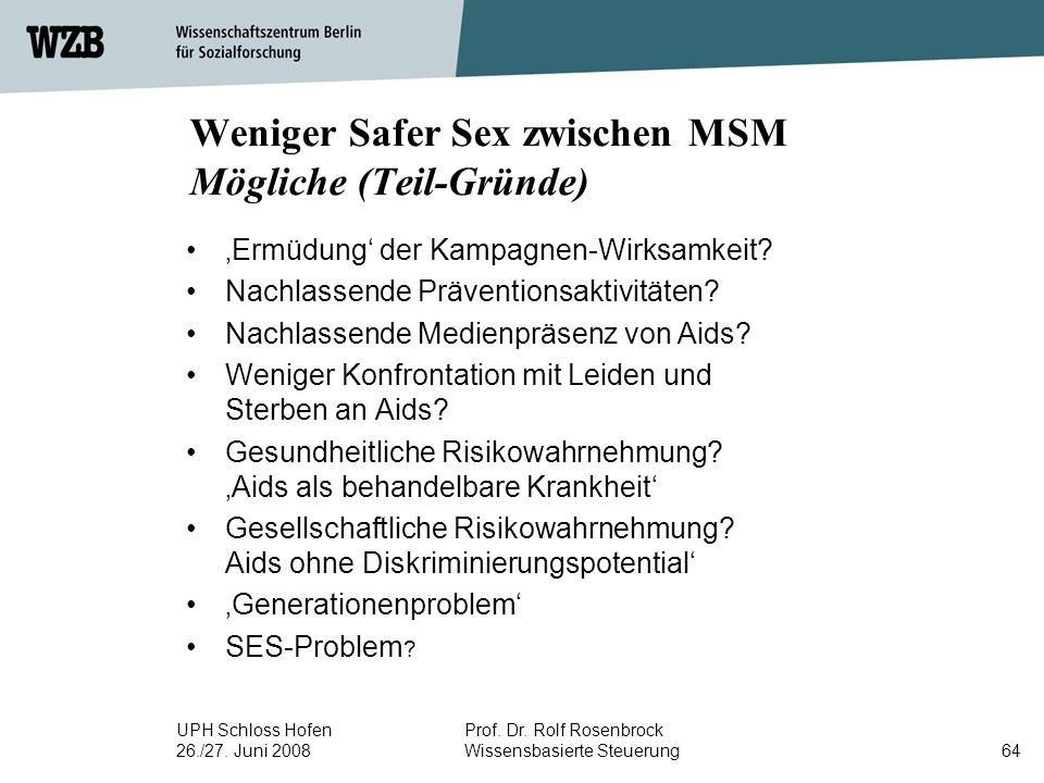 UPH Schloss Hofen 26./27. Juni 2008 Prof. Dr. Rolf Rosenbrock Wissensbasierte Steuerung64 Weniger Safer Sex zwischen MSM Mögliche (Teil-Gründe) 'Ermüd