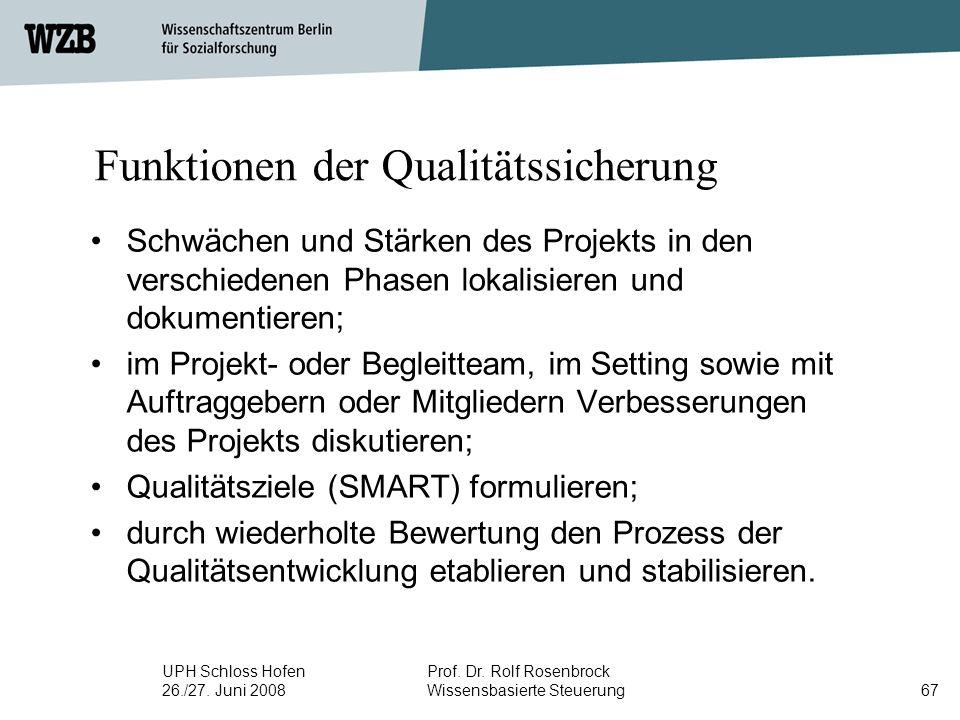 UPH Schloss Hofen 26./27. Juni 2008 Prof. Dr. Rolf Rosenbrock Wissensbasierte Steuerung67 Funktionen der Qualitätssicherung Schwächen und Stärken des