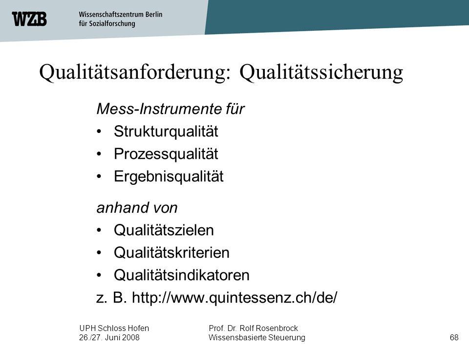 UPH Schloss Hofen 26./27. Juni 2008 Prof. Dr. Rolf Rosenbrock Wissensbasierte Steuerung68 Qualitätsanforderung: Qualitätssicherung Mess-Instrumente fü