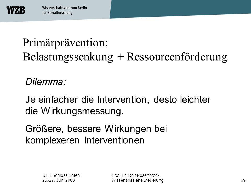UPH Schloss Hofen 26./27. Juni 2008 Prof. Dr. Rolf Rosenbrock Wissensbasierte Steuerung69 Primärprävention: Belastungssenkung + Ressourcenförderung Di
