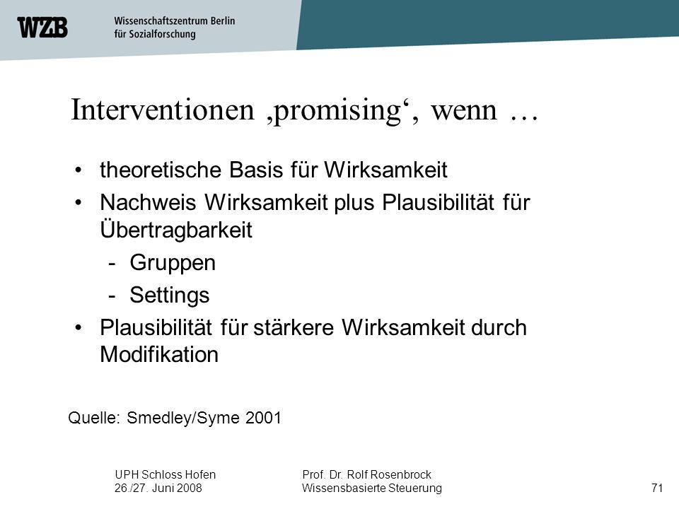 UPH Schloss Hofen 26./27. Juni 2008 Prof. Dr. Rolf Rosenbrock Wissensbasierte Steuerung71 Interventionen,promising', wenn … theoretische Basis für Wir