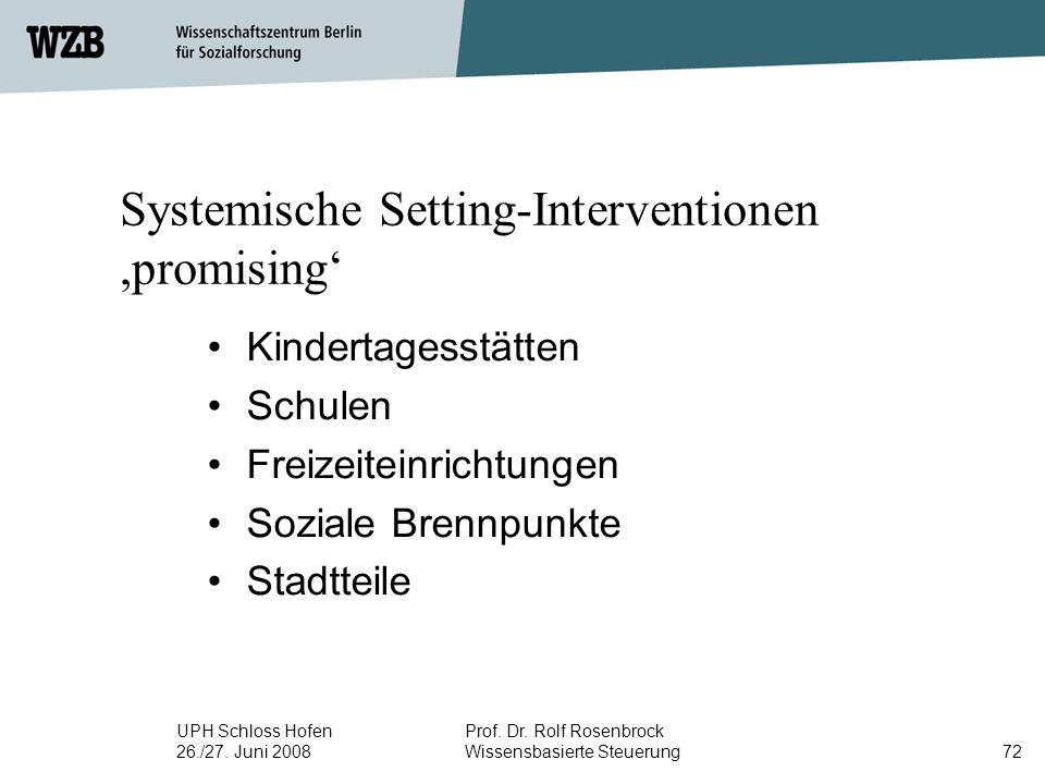 UPH Schloss Hofen 26./27. Juni 2008 Prof. Dr. Rolf Rosenbrock Wissensbasierte Steuerung72 Systemische Setting-Interventionen,promising' Kindertagesstä