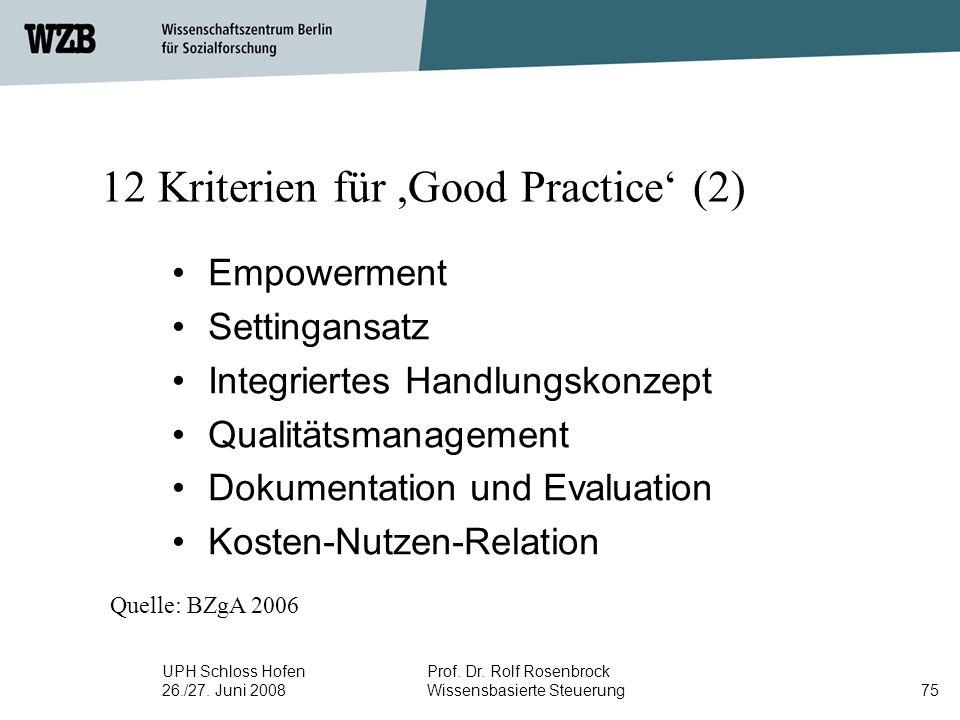 UPH Schloss Hofen 26./27. Juni 2008 Prof. Dr. Rolf Rosenbrock Wissensbasierte Steuerung75 12 Kriterien für,Good Practice' (2) Empowerment Settingansat