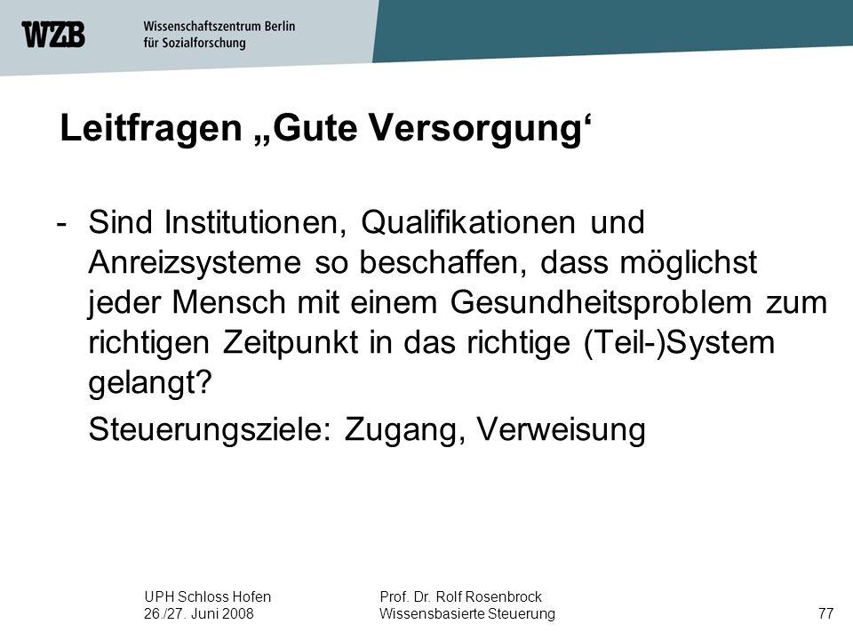 """UPH Schloss Hofen 26./27. Juni 2008 Prof. Dr. Rolf Rosenbrock Wissensbasierte Steuerung77 Leitfragen """"Gute Versorgung' -Sind Institutionen, Qualifikat"""