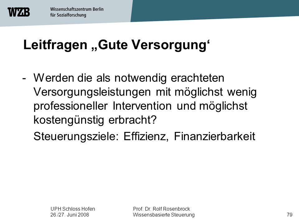 """UPH Schloss Hofen 26./27. Juni 2008 Prof. Dr. Rolf Rosenbrock Wissensbasierte Steuerung79 Leitfragen """"Gute Versorgung' -Werden die als notwendig erach"""