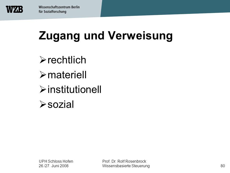 UPH Schloss Hofen 26./27. Juni 2008 Prof. Dr. Rolf Rosenbrock Wissensbasierte Steuerung80 Zugang und Verweisung  rechtlich  materiell  institutione