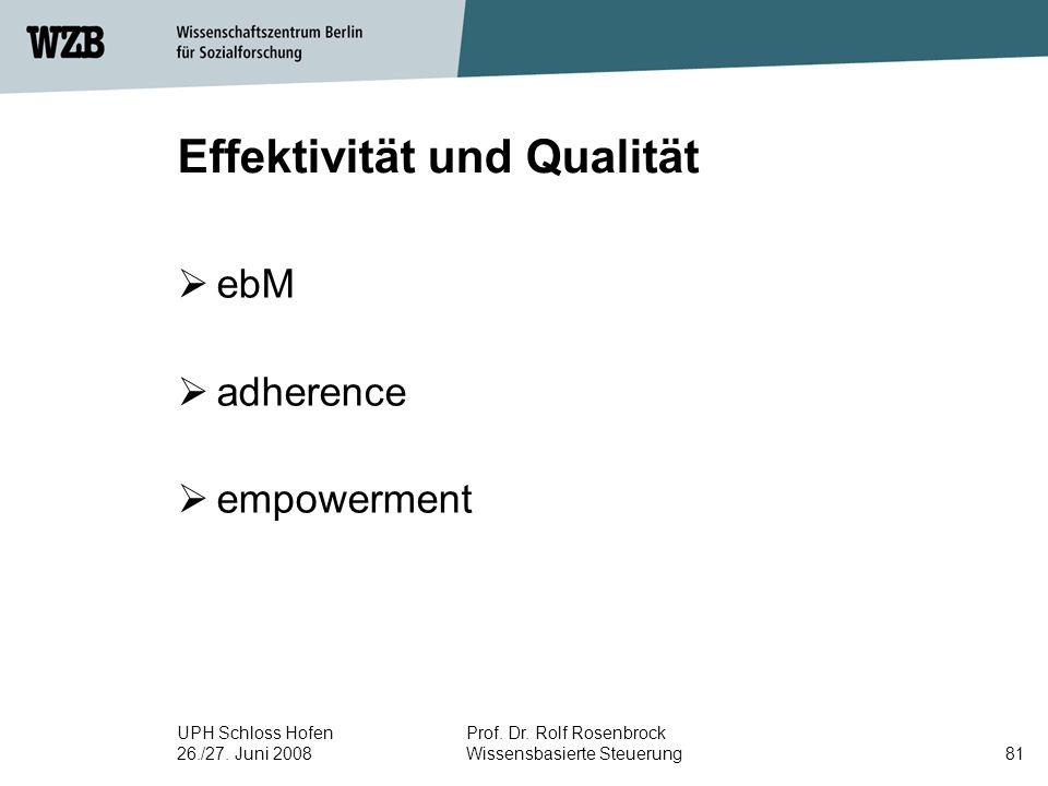 UPH Schloss Hofen 26./27. Juni 2008 Prof. Dr. Rolf Rosenbrock Wissensbasierte Steuerung81 Effektivität und Qualität  ebM  adherence  empowerment