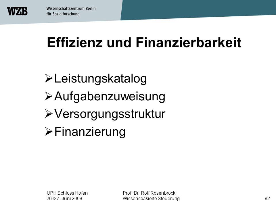 UPH Schloss Hofen 26./27. Juni 2008 Prof. Dr. Rolf Rosenbrock Wissensbasierte Steuerung82 Effizienz und Finanzierbarkeit  Leistungskatalog  Aufgaben
