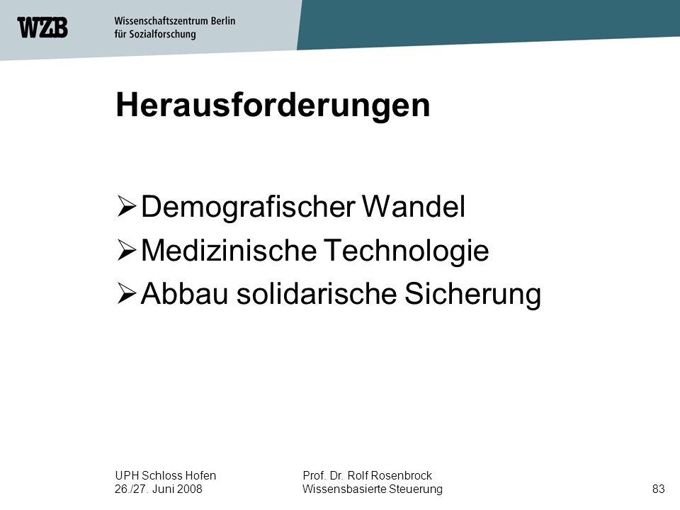 UPH Schloss Hofen 26./27. Juni 2008 Prof. Dr. Rolf Rosenbrock Wissensbasierte Steuerung83 Herausforderungen  Demografischer Wandel  Medizinische Tec