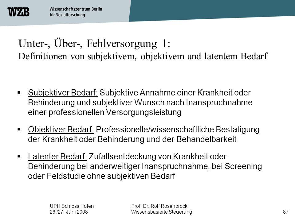 UPH Schloss Hofen 26./27. Juni 2008 Prof. Dr. Rolf Rosenbrock Wissensbasierte Steuerung87 Unter-, Über-, Fehlversorgung 1: Definitionen von subjektive
