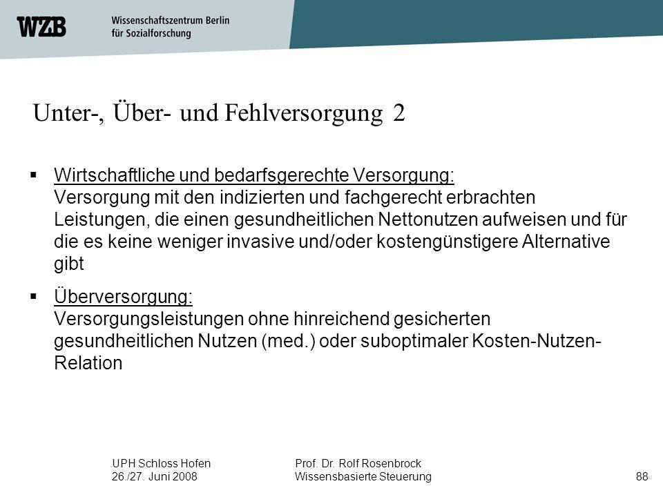 UPH Schloss Hofen 26./27. Juni 2008 Prof. Dr. Rolf Rosenbrock Wissensbasierte Steuerung88 Unter-, Über- und Fehlversorgung 2  Wirtschaftliche und bed