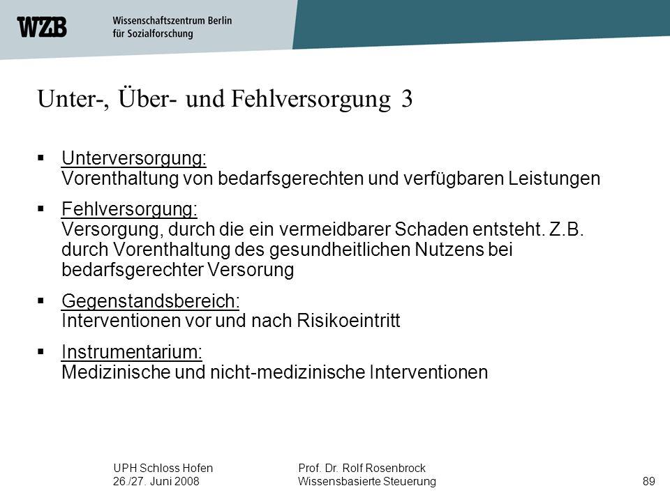 UPH Schloss Hofen 26./27. Juni 2008 Prof. Dr. Rolf Rosenbrock Wissensbasierte Steuerung89 Unter-, Über- und Fehlversorgung 3  Unterversorgung: Vorent
