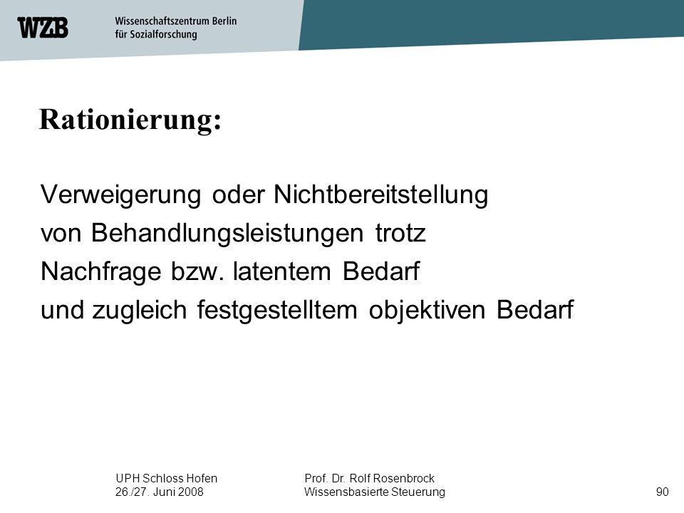 UPH Schloss Hofen 26./27. Juni 2008 Prof. Dr. Rolf Rosenbrock Wissensbasierte Steuerung90 Rationierung: Verweigerung oder Nichtbereitstellung von Beha