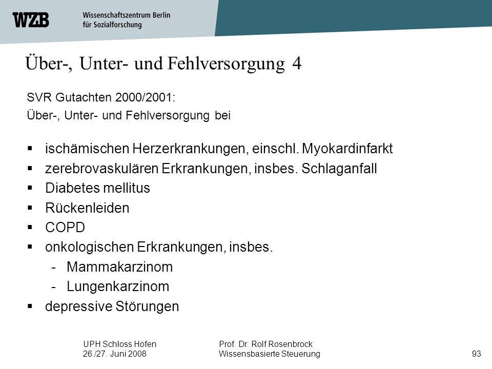 UPH Schloss Hofen 26./27. Juni 2008 Prof. Dr. Rolf Rosenbrock Wissensbasierte Steuerung93 Über-, Unter- und Fehlversorgung 4 SVR Gutachten 2000/2001: