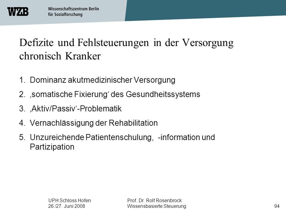 UPH Schloss Hofen 26./27. Juni 2008 Prof. Dr. Rolf Rosenbrock Wissensbasierte Steuerung94 Defizite und Fehlsteuerungen in der Versorgung chronisch Kra