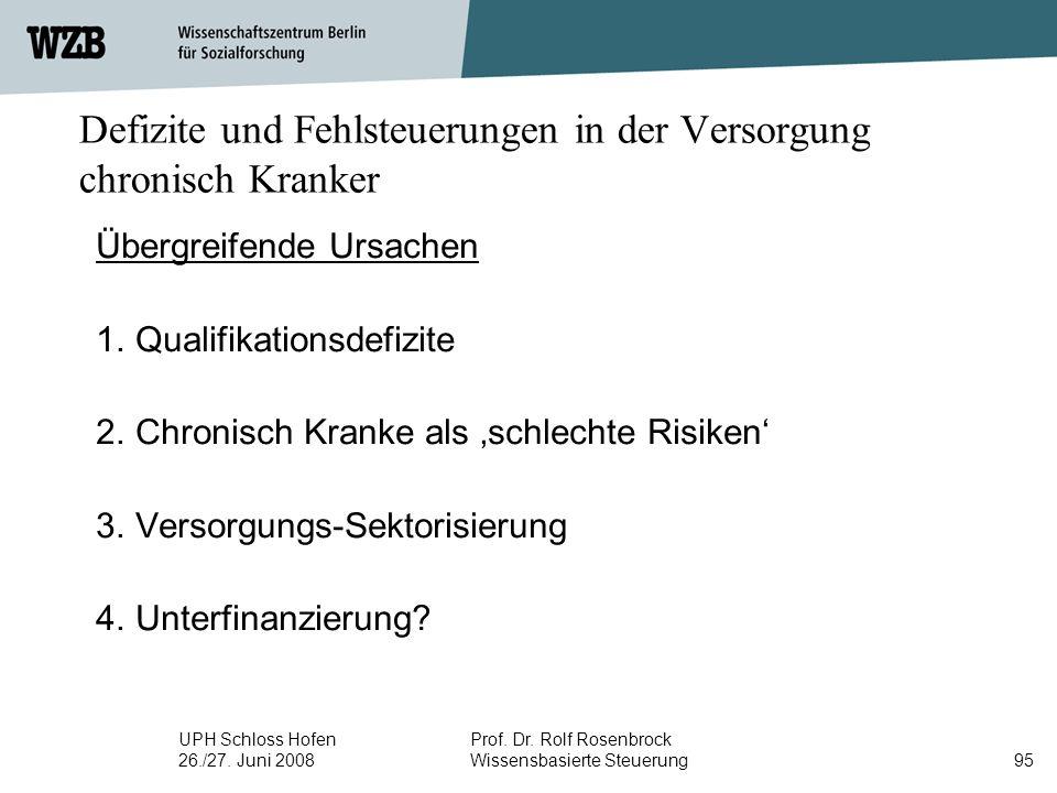 UPH Schloss Hofen 26./27. Juni 2008 Prof. Dr. Rolf Rosenbrock Wissensbasierte Steuerung95 Defizite und Fehlsteuerungen in der Versorgung chronisch Kra