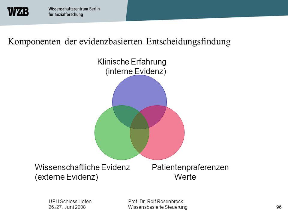 UPH Schloss Hofen 26./27. Juni 2008 Prof. Dr. Rolf Rosenbrock Wissensbasierte Steuerung96 Komponenten der evidenzbasierten Entscheidungsfindung Klinis