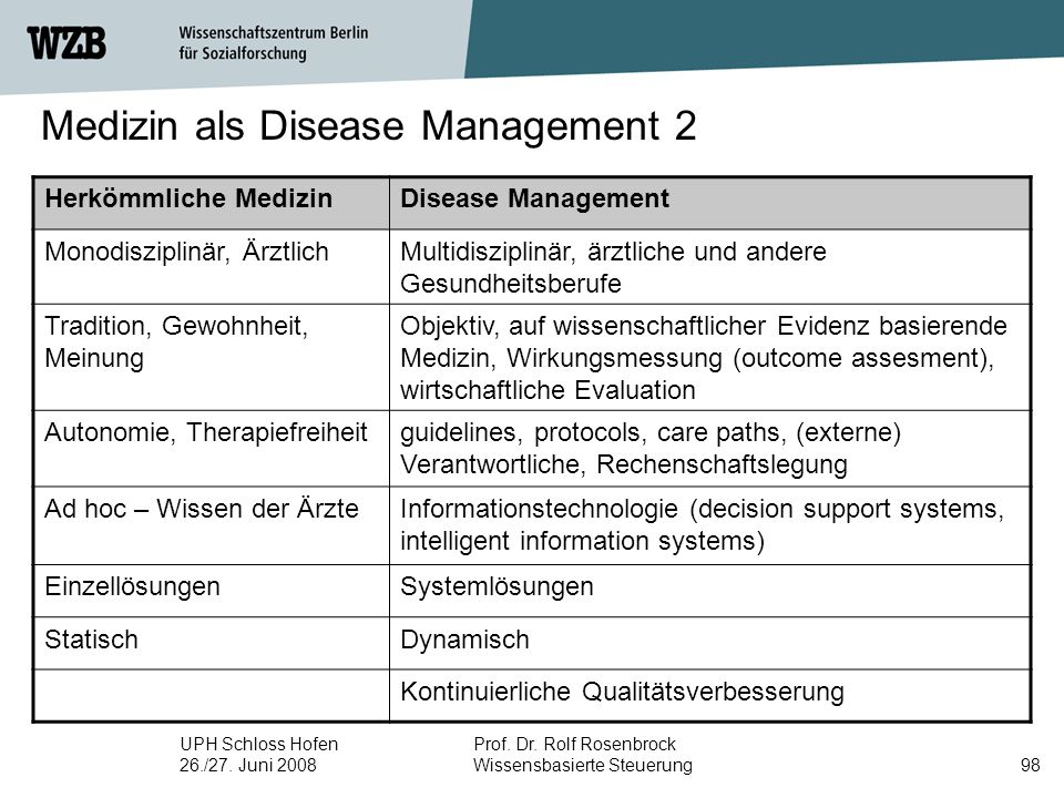 UPH Schloss Hofen 26./27. Juni 2008 Prof. Dr. Rolf Rosenbrock Wissensbasierte Steuerung98 Herkömmliche MedizinDisease Management Monodisziplinär, Ärzt
