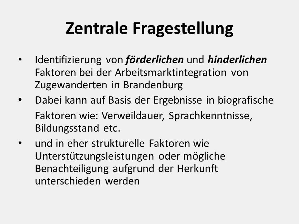 Zentrale Fragestellung Identifizierung von förderlichen und hinderlichen Faktoren bei der Arbeitsmarktintegration von Zugewanderten in Brandenburg Dabei kann auf Basis der Ergebnisse in biografische Faktoren wie: Verweildauer, Sprachkenntnisse, Bildungsstand etc.