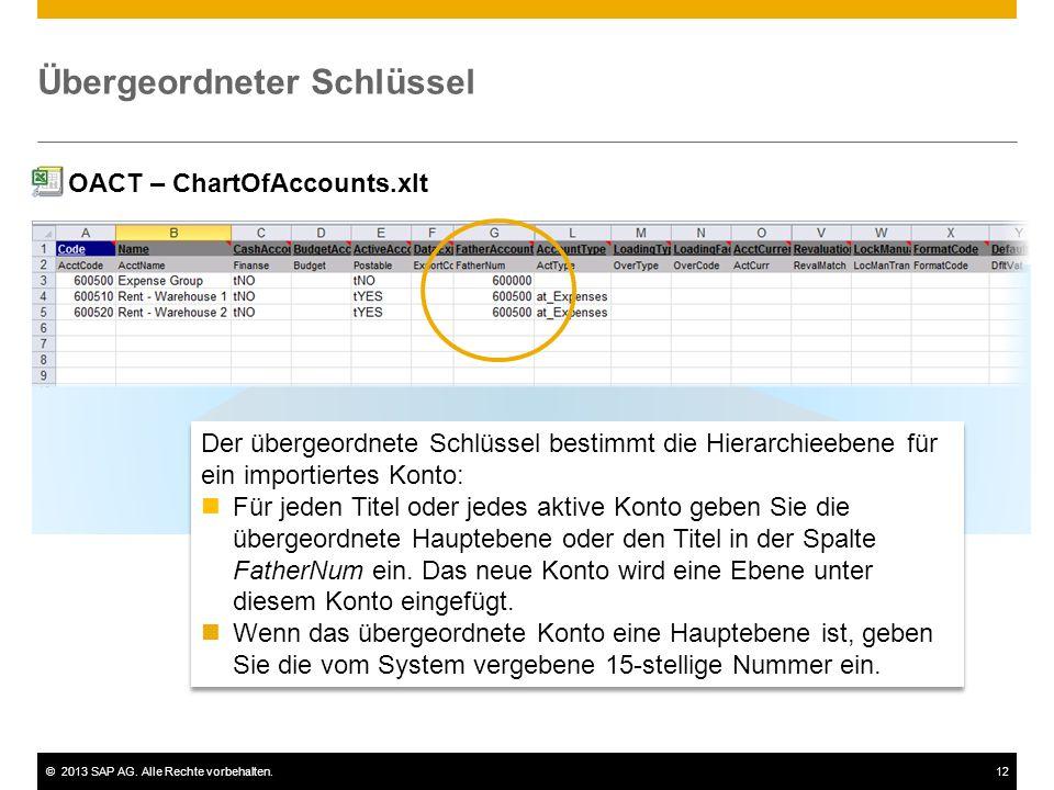 ©2013 SAP AG. Alle Rechte vorbehalten.12 Übergeordneter Schlüssel Der übergeordnete Schlüssel bestimmt die Hierarchieebene für ein importiertes Konto: