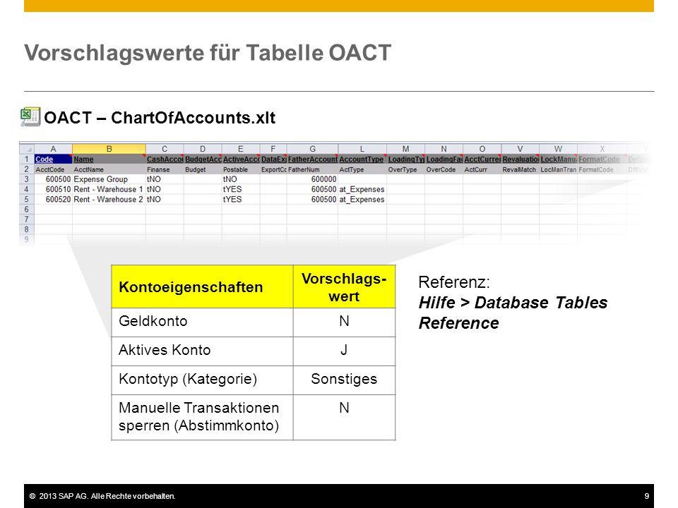 ©2013 SAP AG. Alle Rechte vorbehalten.9 Vorschlagswerte für Tabelle OACT Referenz: Hilfe > Database Tables Reference OACT – ChartOfAccounts.xlt Kontoe
