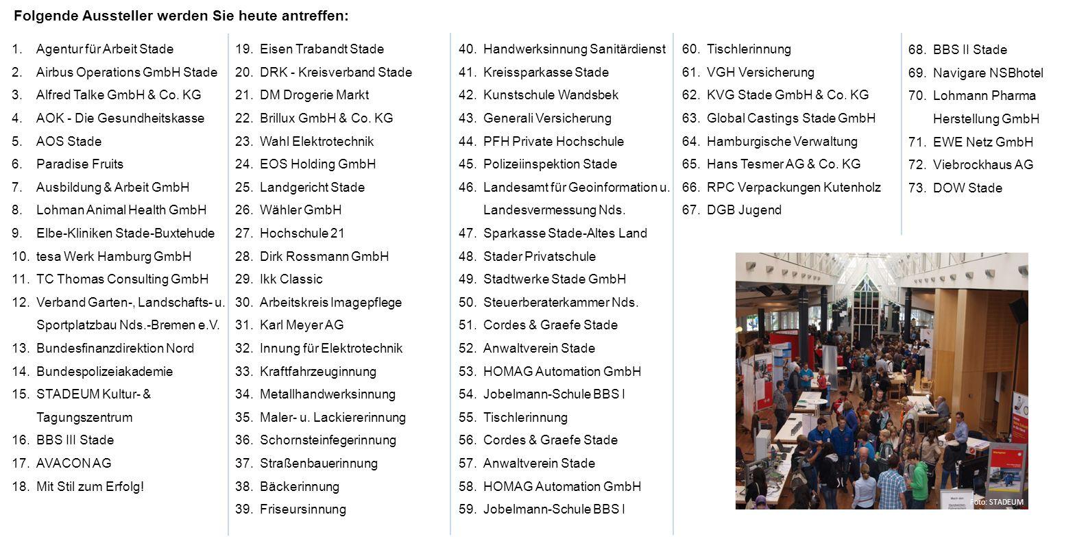 Folgende Aussteller werden Sie heute antreffen: 1.Agentur für Arbeit Stade 2.Airbus Operations GmbH Stade 3.Alfred Talke GmbH & Co. KG 4.AOK - Die Ges