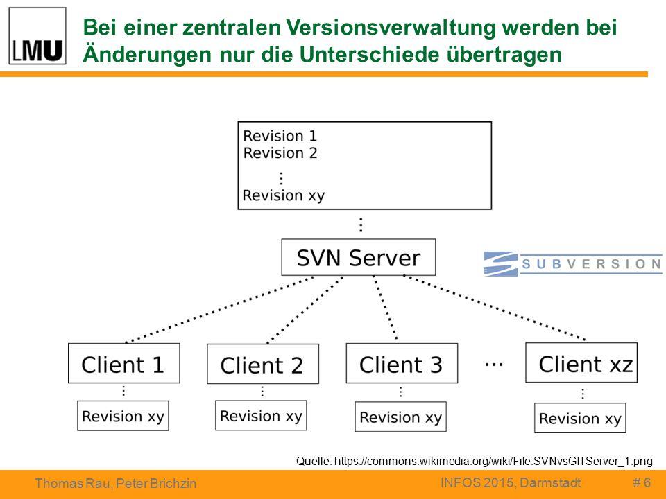 Bei einer zentralen Versionsverwaltung werden bei Änderungen nur die Unterschiede übertragen # 6 Thomas Rau, Peter Brichzin INFOS 2015, Darmstadt Quelle: https://commons.wikimedia.org/wiki/File:SVNvsGITServer_1.png
