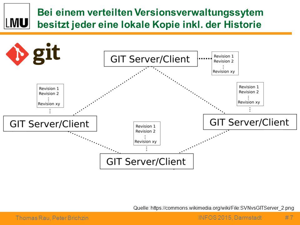 Bei einem verteilten Versionsverwaltungssytem besitzt jeder eine lokale Kopie inkl.