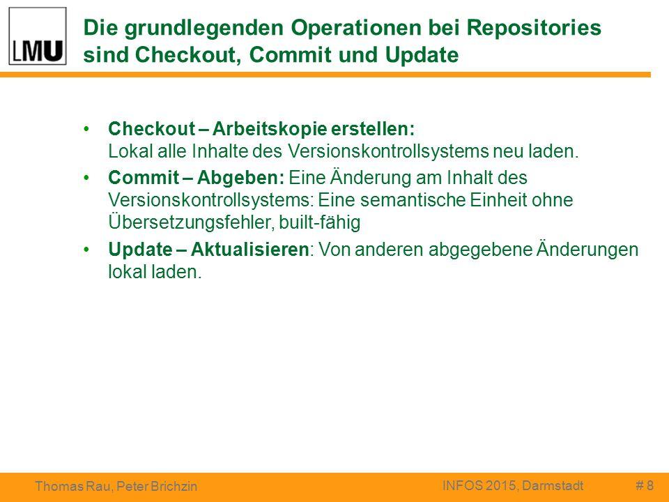 Die grundlegenden Operationen bei Repositories sind Checkout, Commit und Update Checkout – Arbeitskopie erstellen: Lokal alle Inhalte des Versionskontrollsystems neu laden.