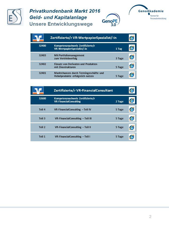32400Kompetenznachweis Zertifizierte/r VR-WertpapierSpezialist/-in1 Tag 32403Mit Portfoliomanagement zum Vertriebserfolg 3 Tage 32402Einsatz von Deriv