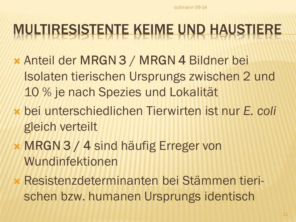  Anteil der MRGN 3 / MRGN 4 Bildner bei Isolaten tierischen Ursprungs zwischen 2 und 10 % je nach Spezies und Lokalität  bei unterschiedlichen Tierwirten ist nur E.