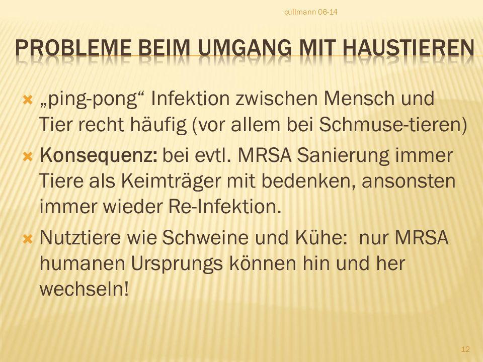 """ """"ping-pong Infektion zwischen Mensch und Tier recht häufig (vor allem bei Schmuse-tieren)  Konsequenz: bei evtl."""