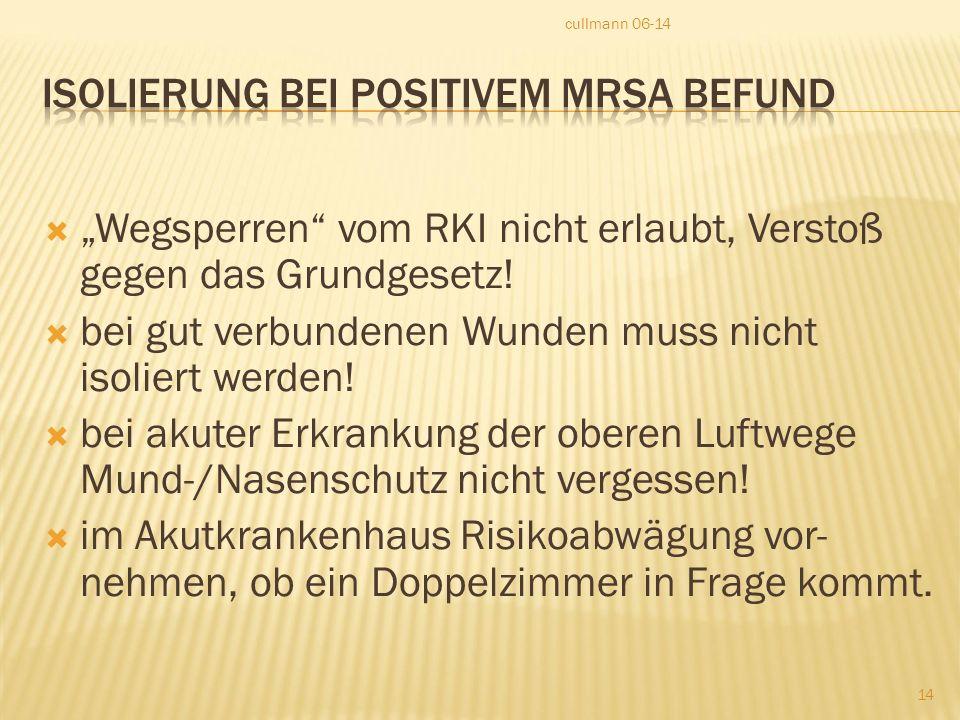 """ """"Wegsperren vom RKI nicht erlaubt, Verstoß gegen das Grundgesetz."""