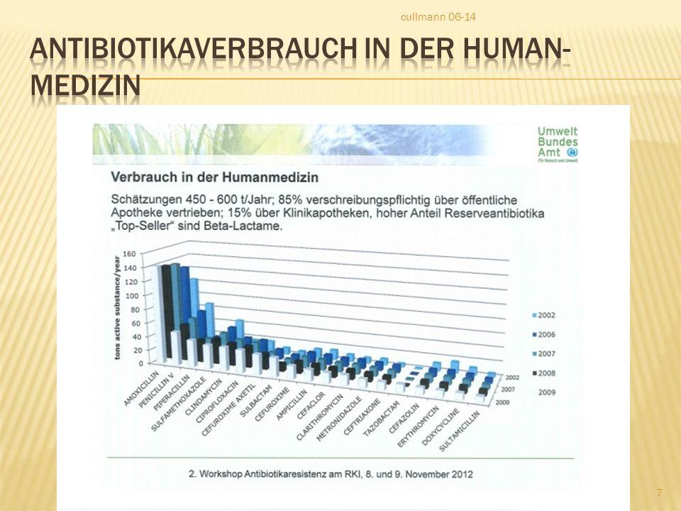  Antibiotika-resistente Keime sind auch Desinfektionsmittel resistent.