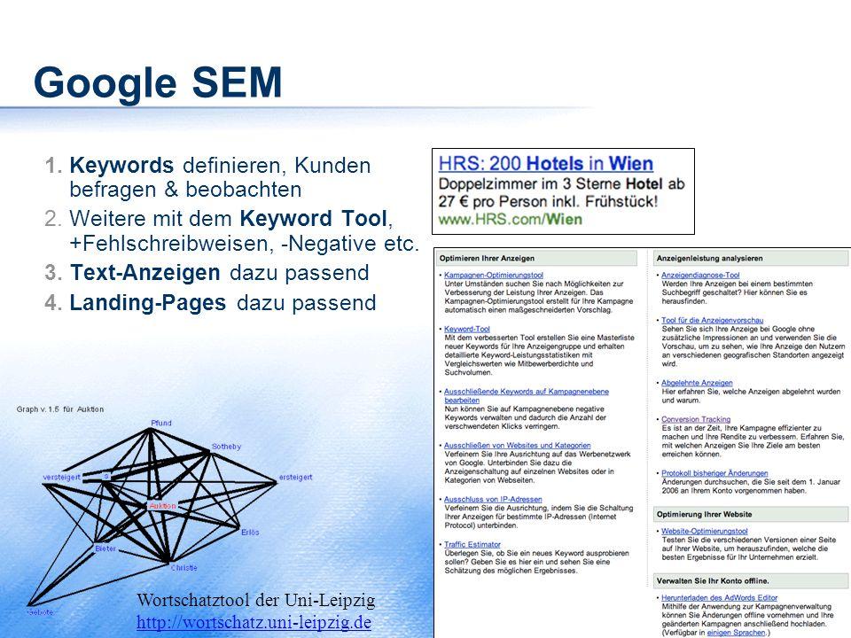 1.Keywords definieren, Kunden befragen & beobachten 2.Weitere mit dem Keyword Tool, +Fehlschreibweisen, -Negative etc. 3.Text-Anzeigen dazu passend 4.