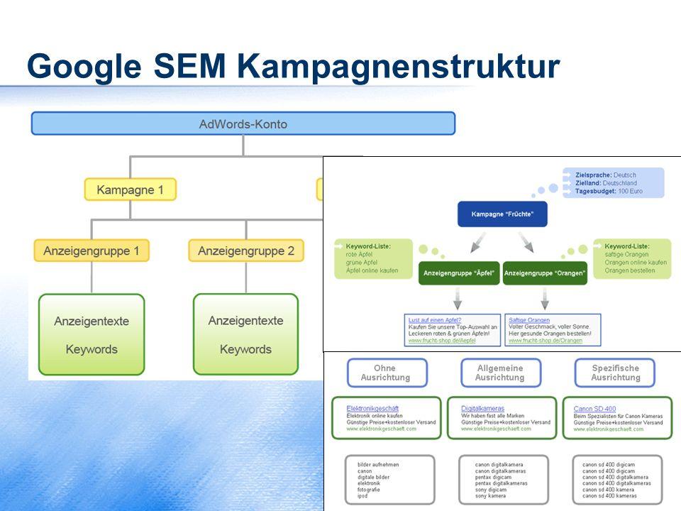 Google SEM Kampagnenstruktur