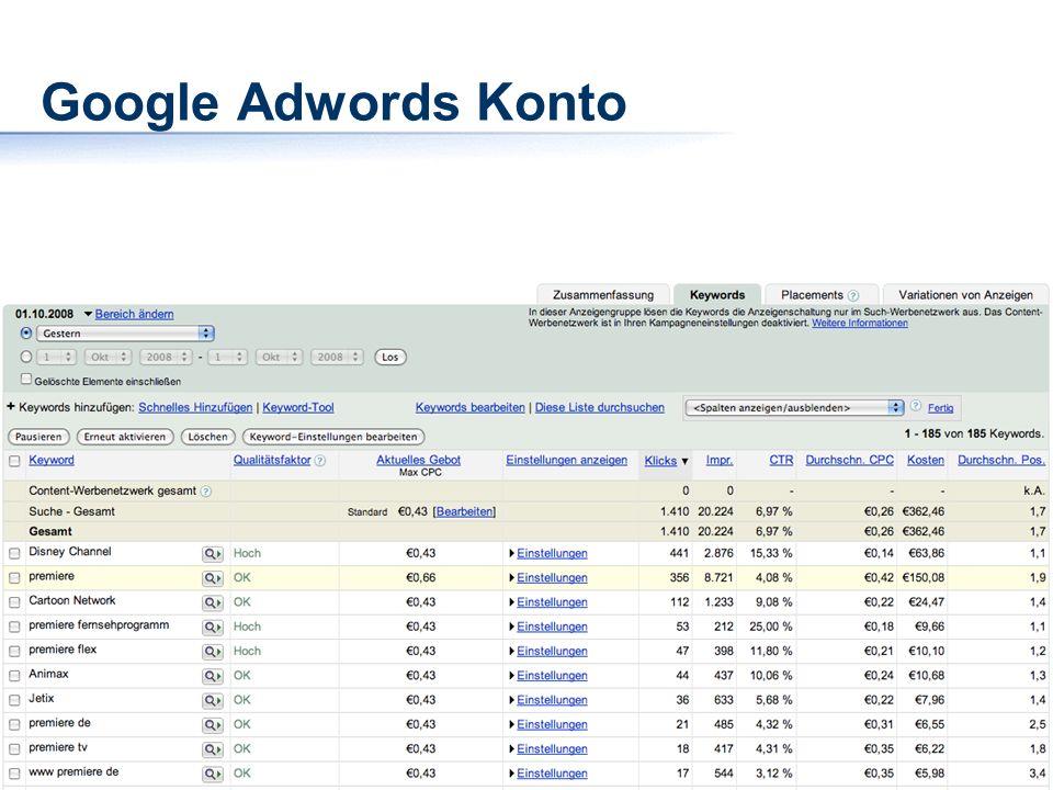 Google Adwords Konto
