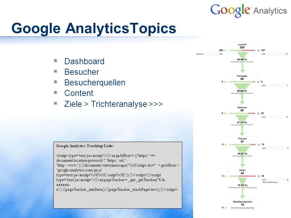 Google AnalyticsTopics  Dashboard  Besucher  Besucherquellen  Content  Ziele > Trichteranalyse >>> Google Analytics Tracking Code: var gaJsHost =