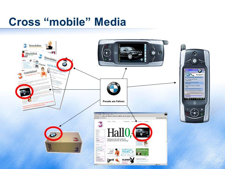 """Cross """"mobile"""" Media"""
