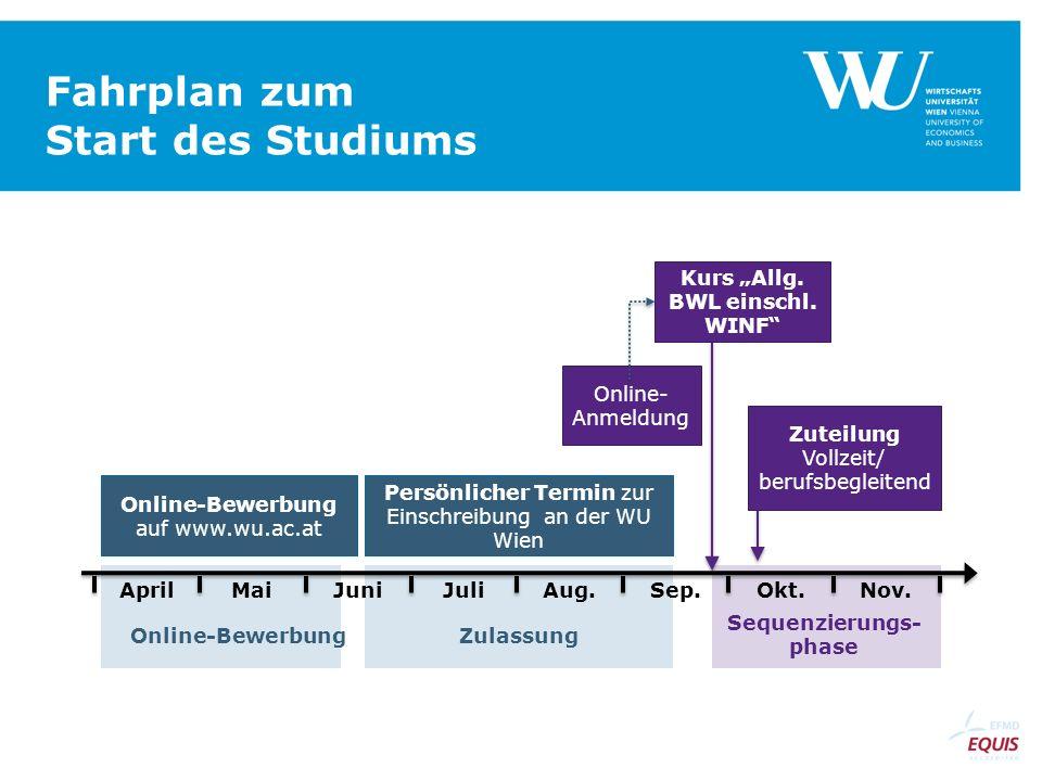 Sequenzierungs- phase ZulassungOnline-Bewerbung Fahrplan zum Start des Studiums AprilMaiJuniJuliAug.Sep.Okt.Nov.