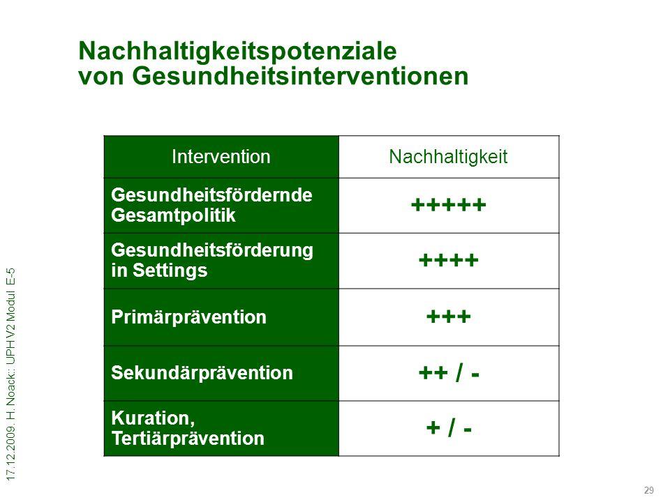 17.12.2009. H. Noack:: UPH V2 Modul E-5 29 Nachhaltigkeitspotenziale von Gesundheitsinterventionen InterventionNachhaltigkeit Gesundheitsfördernde Ges