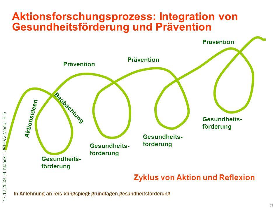 17.12.2009. H. Noack:: UPH V2 Modul E-5 31 In Anlehnung an reis-klingspiegl: grundlagen.gesundheitsförderung Aktionsforschungsprozess: Integration von