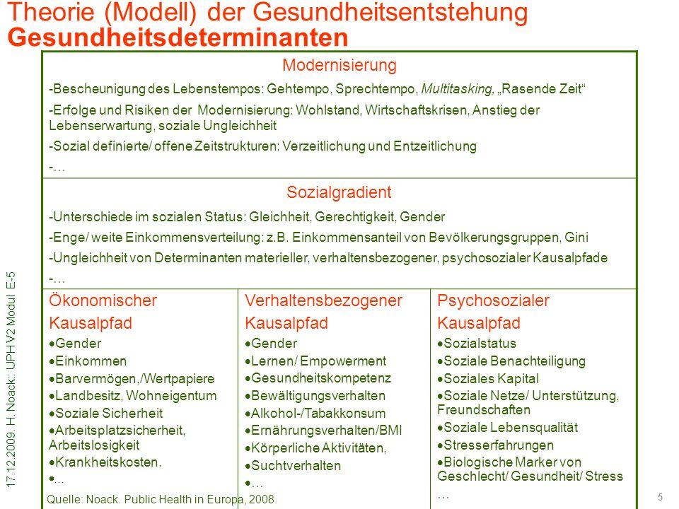 17.12.2009. H. Noack:: UPH V2 Modul E-5 5 Theorie (Modell) der Gesundheitsentstehung Gesundheitsdeterminanten Modernisierung -Bescheunigung des Lebens
