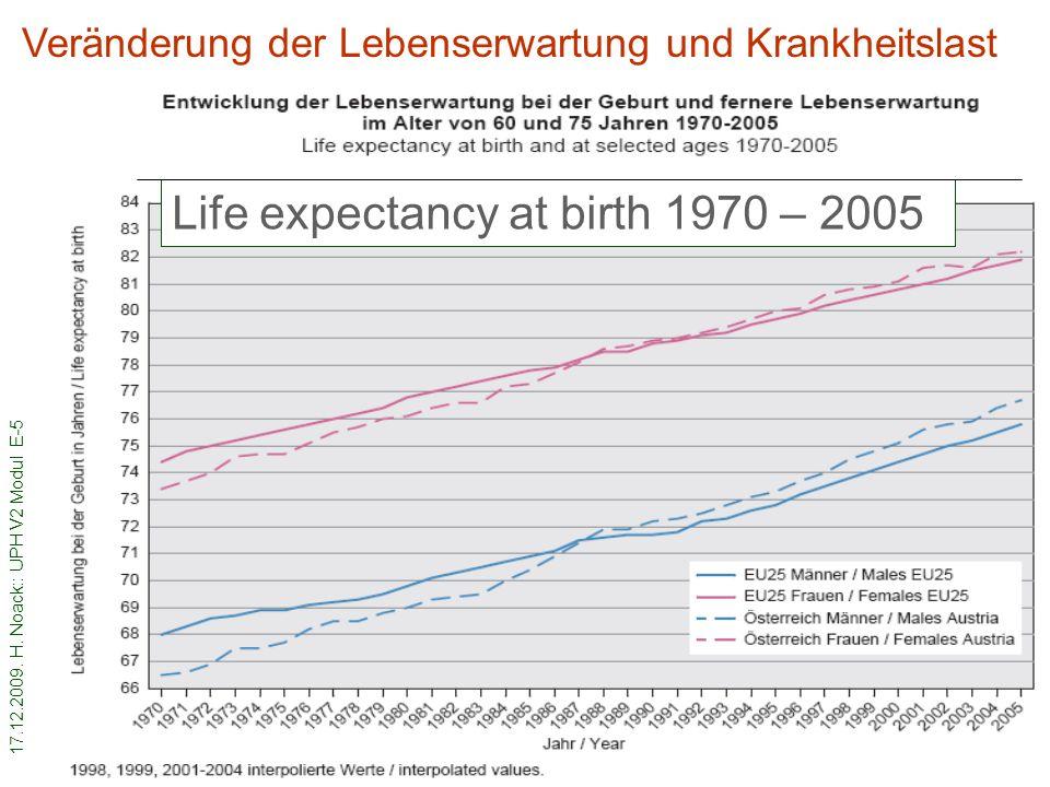 17.12.2009. H. Noack:: UPH V2 Modul E-5 8 Veränderung der Lebenserwartung und Krankheitslast Life expectancy at birth 1970 – 2005